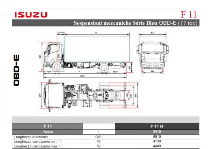Listino Isuzu F11 Sosp. Mecc