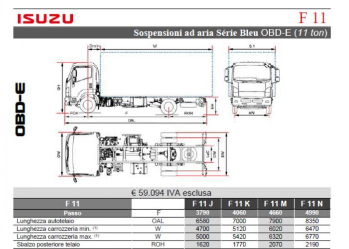 Listino Isuzu F11 Sosp. Air