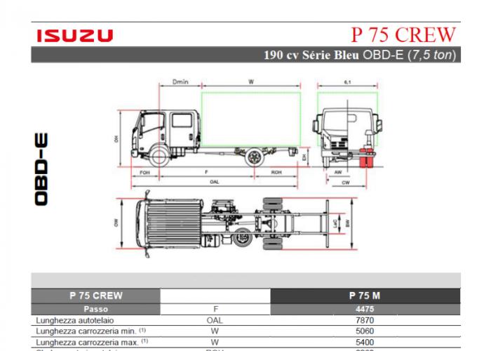 Listino Isuzu P75 CREW 190cv